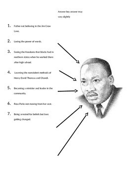 A study on Martin Luther King Jr.