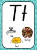 A to Z Classroom Posters - New South Wales Foundation Font