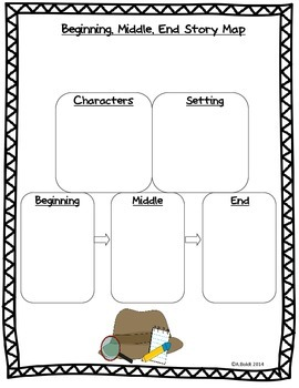 A to Z Mysteries- Character and Story Map Packet