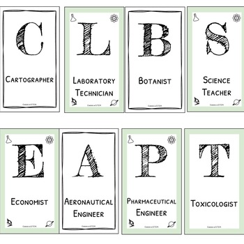 A to Z Posters - Science, Technology, Engineering and Mathematics Career Cluster