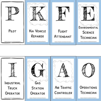 A to Z Posters - Transportation, Distribution and Logistics Career Cluster