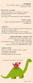 A to Z Ultimate Grammar Guide