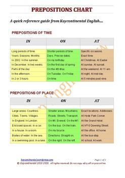 A1.09.a Prepositions Chart