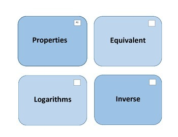A1: Expressions, Equations, and Inequalities Vocabulary Cards