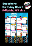 #ausbts18 A3 Birthday Chart - Superheroes (Editable)