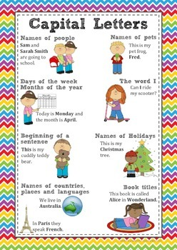 A3 Classroom Poster on Capital Letter Usage.