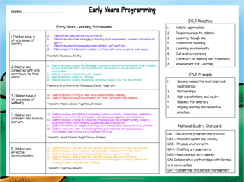 A3 Early Years Programming Poster