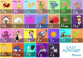A3 Easy Alphabet Wall Poster