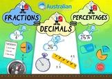 A3 Fractions, Decimals and Percentages Poster
