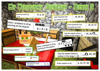A3 Maths Place Mats (NZ Numeracy Stages 1-6) Ages 5-11 Minecraft Theme Tracking