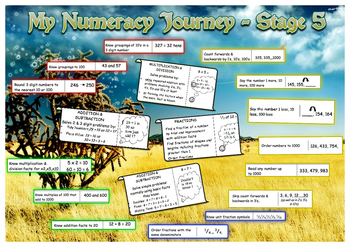 A3 Maths place mats (NZ Numeracy Stages 1-7) Age 5-13 Tracking sheet
