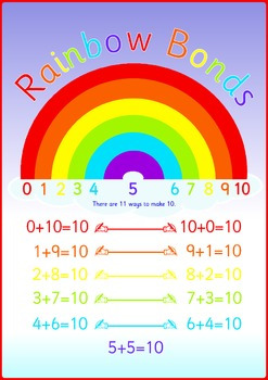 A3 Rainbow Number Bonds to 10 Display Poster. Also Activity Poster.