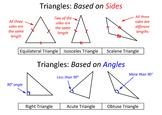 Poster about different types of triangles.