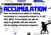 A4 Posters: Dance - Choreographic Devices (ACARA, QCAA)