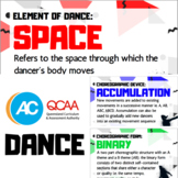 A4 Posters: Elements of Dance, Choreographic Devices and F