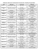AAA Reading Progression Chart