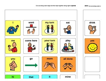 AAC 32 Core Vocabulary