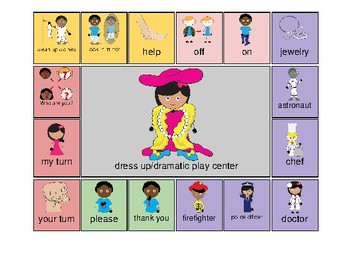 AAC - Aided Language Communication Board for Dress Up Dramatic Play Center