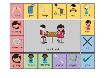 AAC - Aided Language Communication Board for Eating/Meal Time