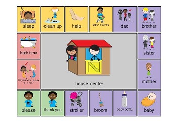 AAC - Aided Language Communication Board for House Center