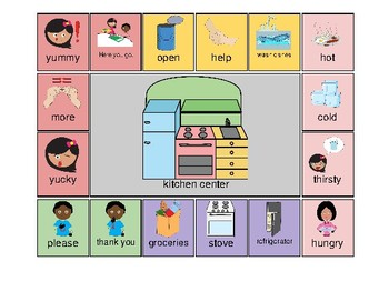 AAC - Aided Language Communication Board for Kitchen Center