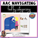 AAC BOOM System Navigation by Category Digital Activity speech