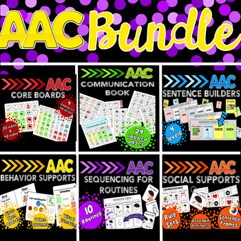 AAC Bundle: Core Vocabulary, Communication Book, Speech Therapy, Nonverbal