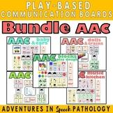 AAC Bundle: Play-Based Communication Boards