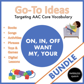 AAC CORE VOCABULARY WORDS - Therapy Idea Resource - In, On, Off, Want, My, Your