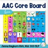 AAC Core Board