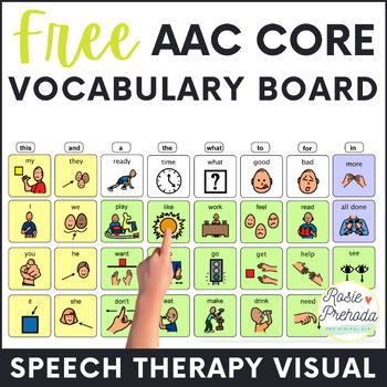 AAC Core Language Board