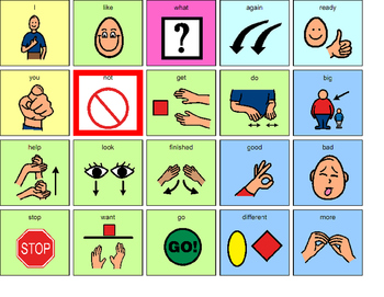 AAC Core Vocabulary Board
