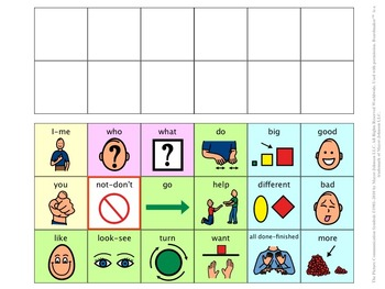 AAC-Core Vocabulary Topic Boards Social Studies Pack