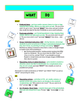 AAC Core Vocabulary of the Week (3) - WHAT, DO, GIVE, PUT,