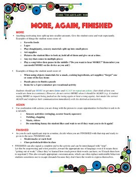 AAC Core Vocabulary of the Week - MORE, AGAIN, and FINISHED