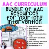 AAC Core Word Curriculum Resource Bundle