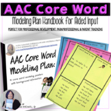 AAC Core Word Modeling Resource Posters Speech or Parents