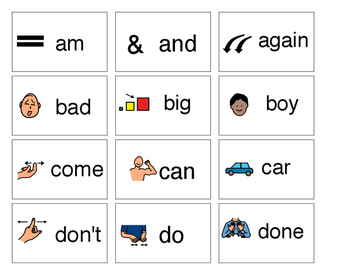 AAC Core Words Word Wall