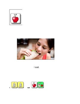 AAC Core Words book- EAT