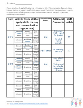 AAC Data Sheet Bundle