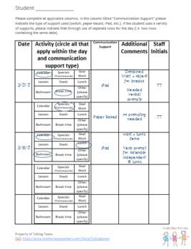 AAC Data Sheet - Device Comparison