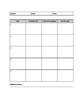 AAC Data Tracking Sheets