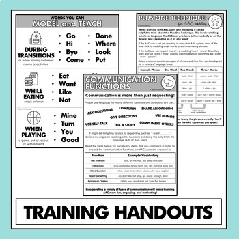 AAC Implementation Toolkit: Training, Handouts, Data Sheets, and More!