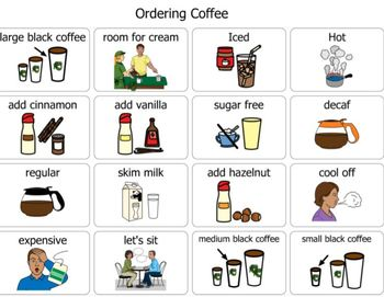 AAC Ordering Coffee Communication Flip Book