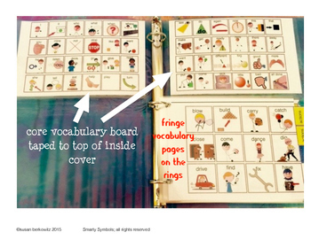 AAC Picture Communication Book with Robust Core and Fringe Vocabulary