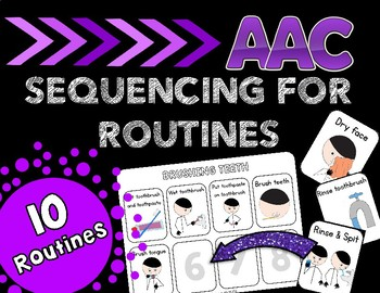 AAC Sequencing Routines - Nonverbal Communication, ASD, Speech tx