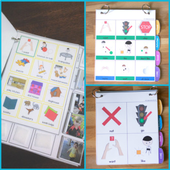 AAC Starter Kit For Special Education & Students With Autism
