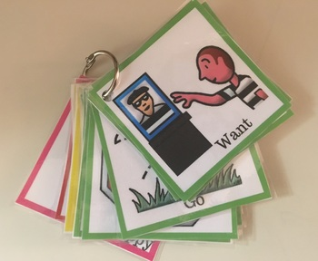 AAC core vocabulary key ring