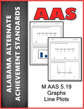 AAS Alabama Alternate Standards M 5.19 Graphs/Line Plots Achievement Standard