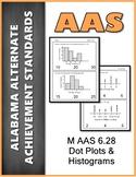 AAS Alabama Alternate Standards M 6.28 Dot Plot Graphs Achievement Standard